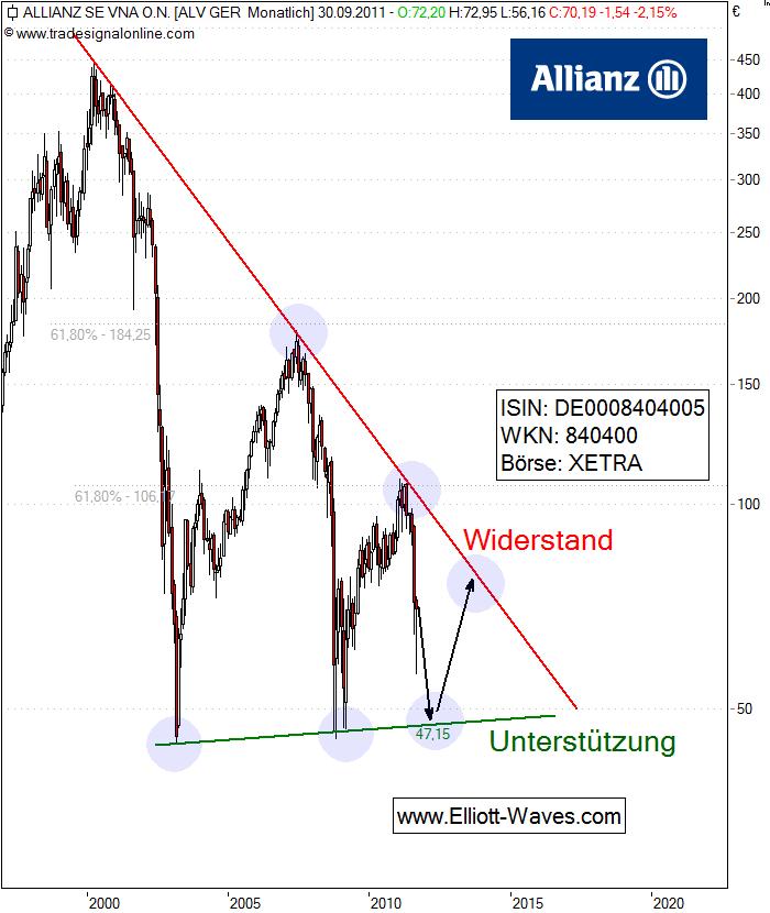 110930-Allianz-m