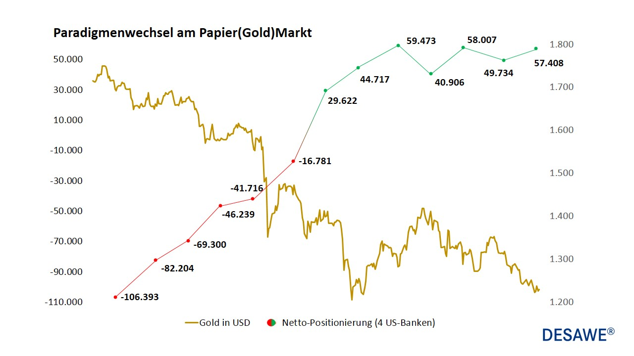 Bank-Participation-Report_Gold_12.2013