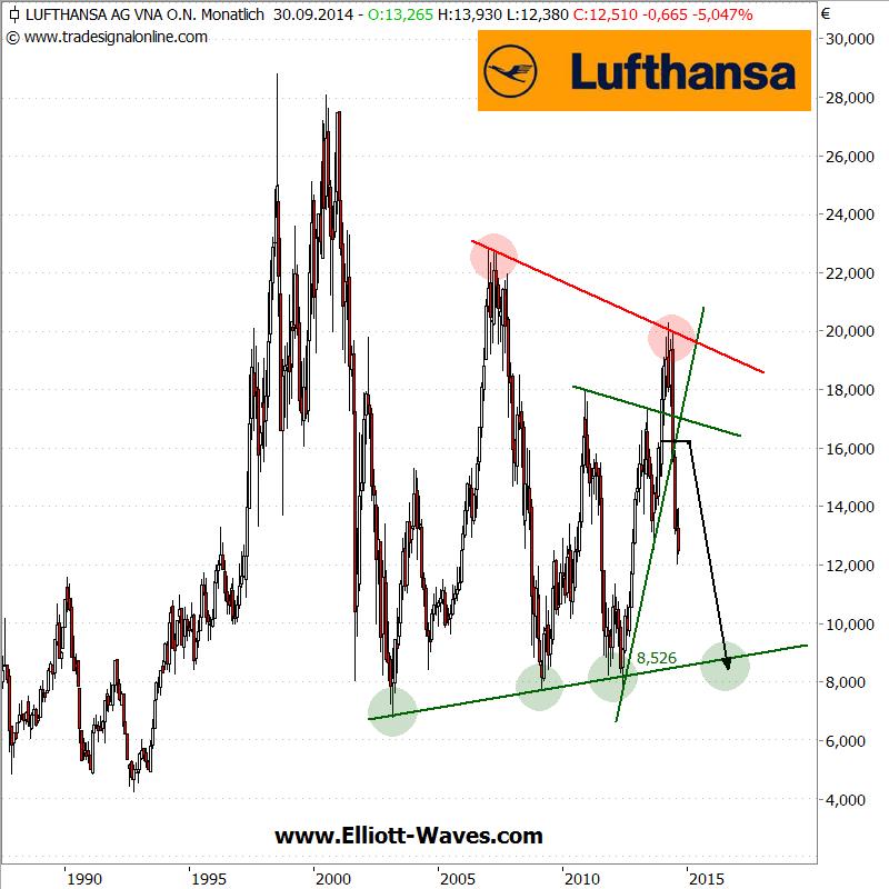 Lufthansa-m