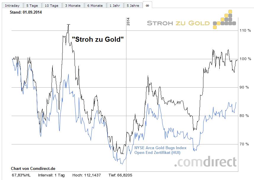 StrohzuGold_vs_HUi_01092014