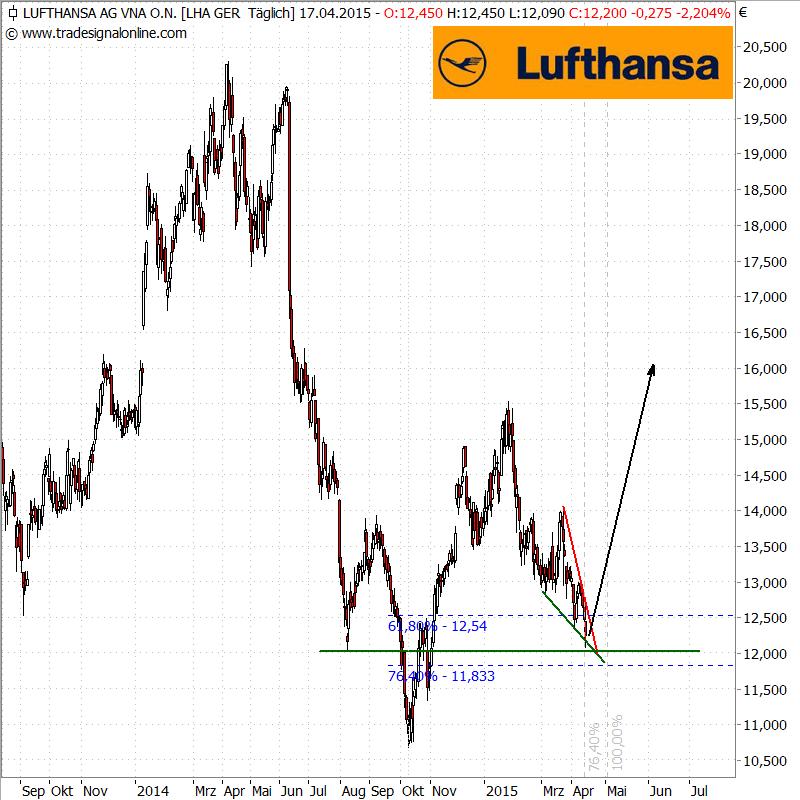 Lufthansa-d-170415