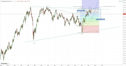 Bovespa-Crash-1024x533